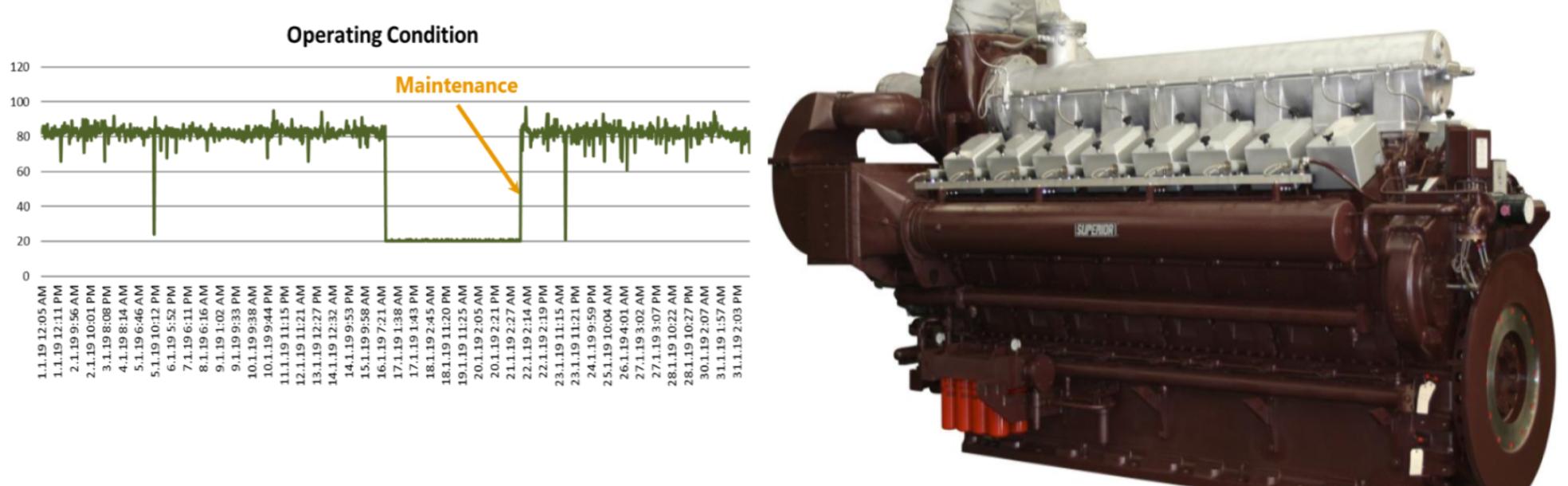 Misfiring on Gas Engines